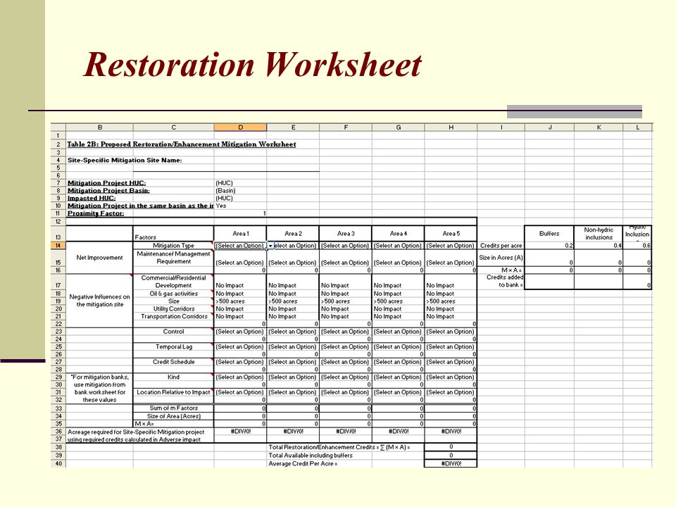 Restoration Worksheet
