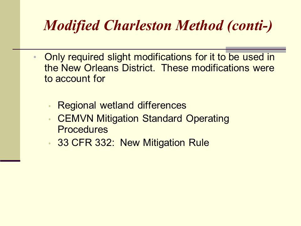Modified Charleston Method (conti-)