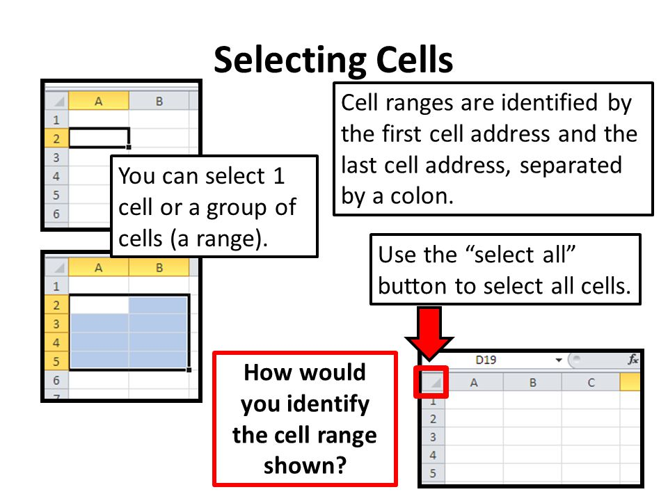How would you identify the cell range shown
