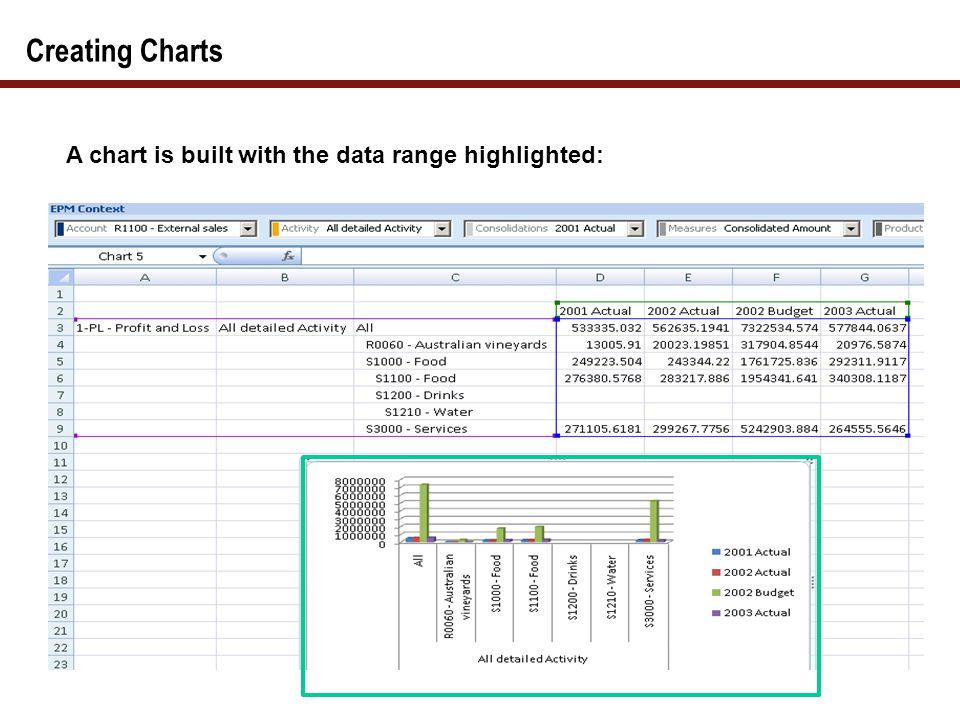 Create a Formatting Sheet