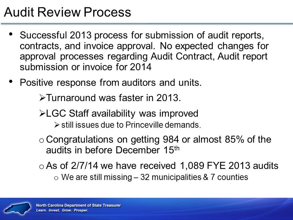 Audit Review Process