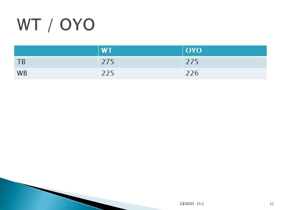 WT / OYO WT OYO TB 275 WB 225 226 LESSON 10-1