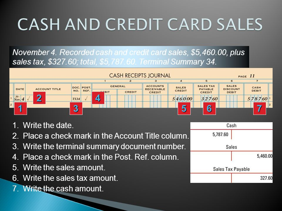 CASH AND CREDIT CARD SALES