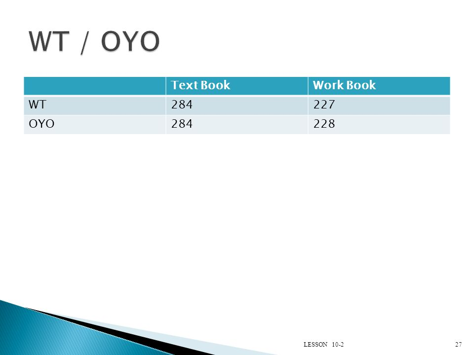 WT / OYO Text Book Work Book WT 284 227 OYO 228 LESSON 10-2