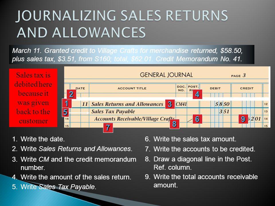 JOURNALIZING SALES RETURNS AND ALLOWANCES