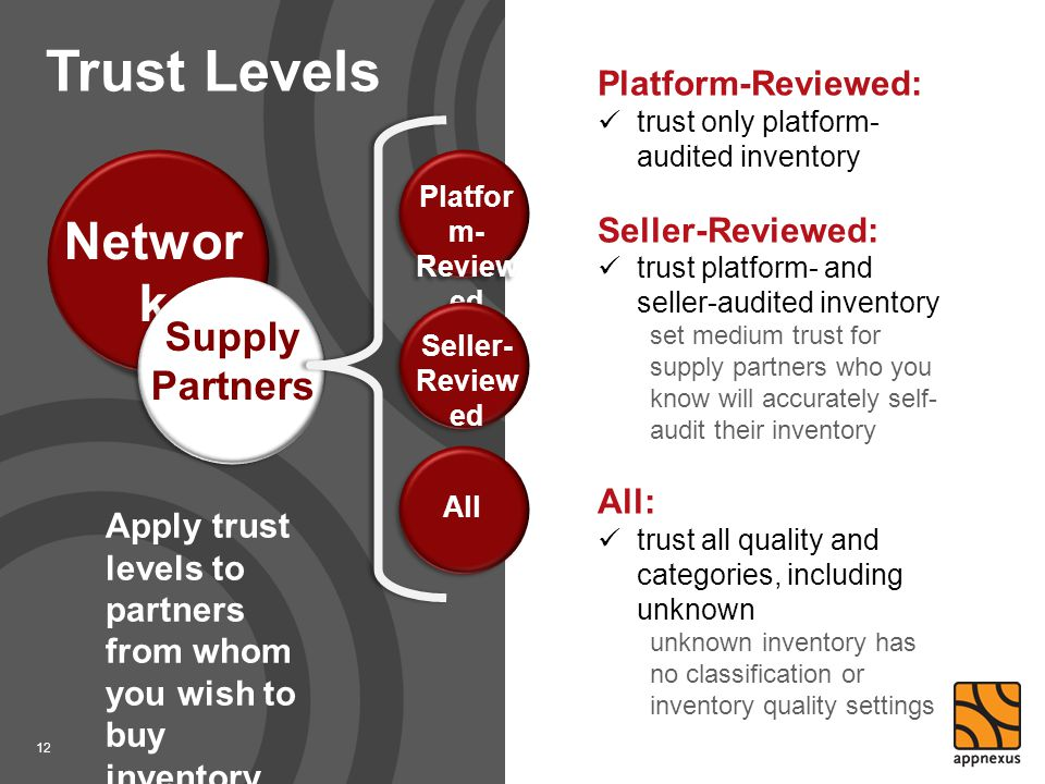 Trust Levels Network Supply Partners Platform-Reviewed: