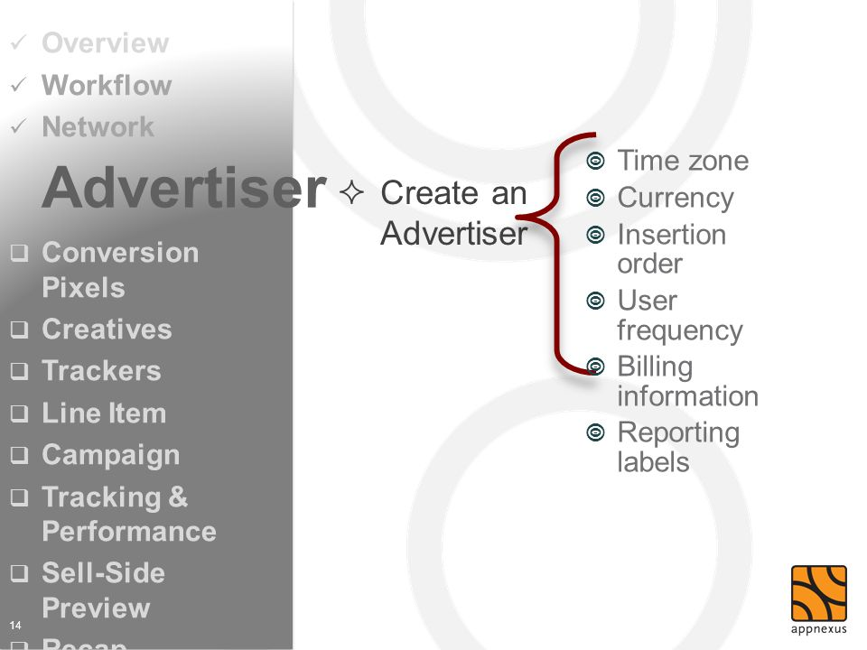 Advertiser Create an Advertiser Overview Workflow Network