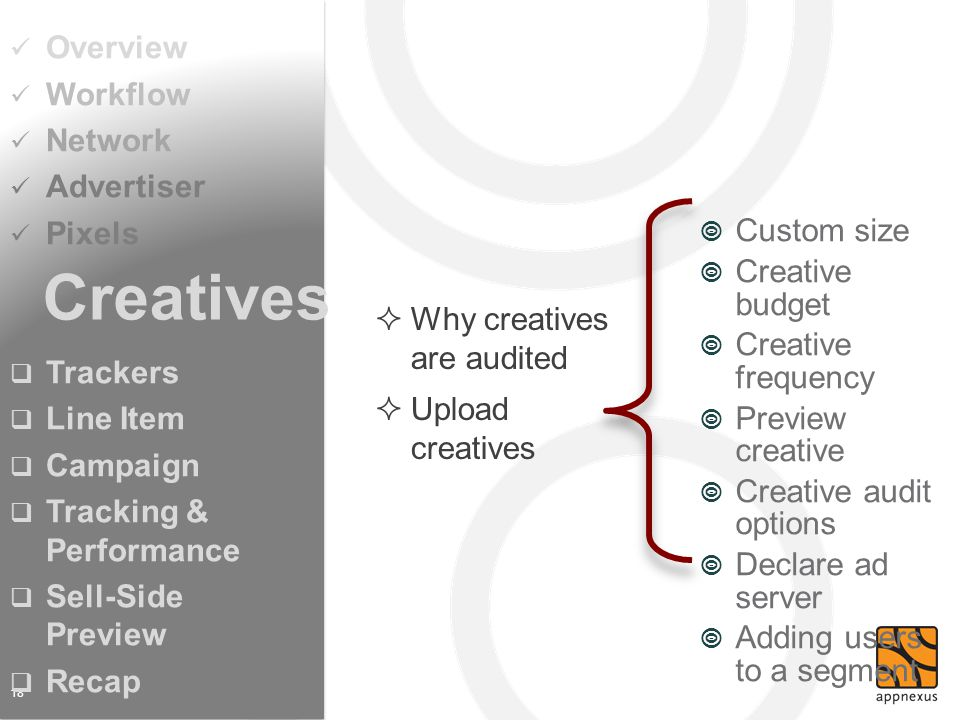 Why creatives are audited Upload creatives