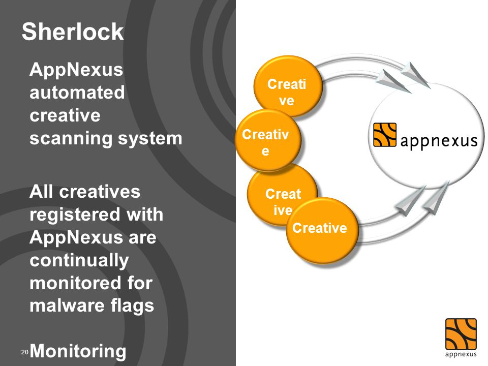 Sherlock AppNexus automated creative scanning system