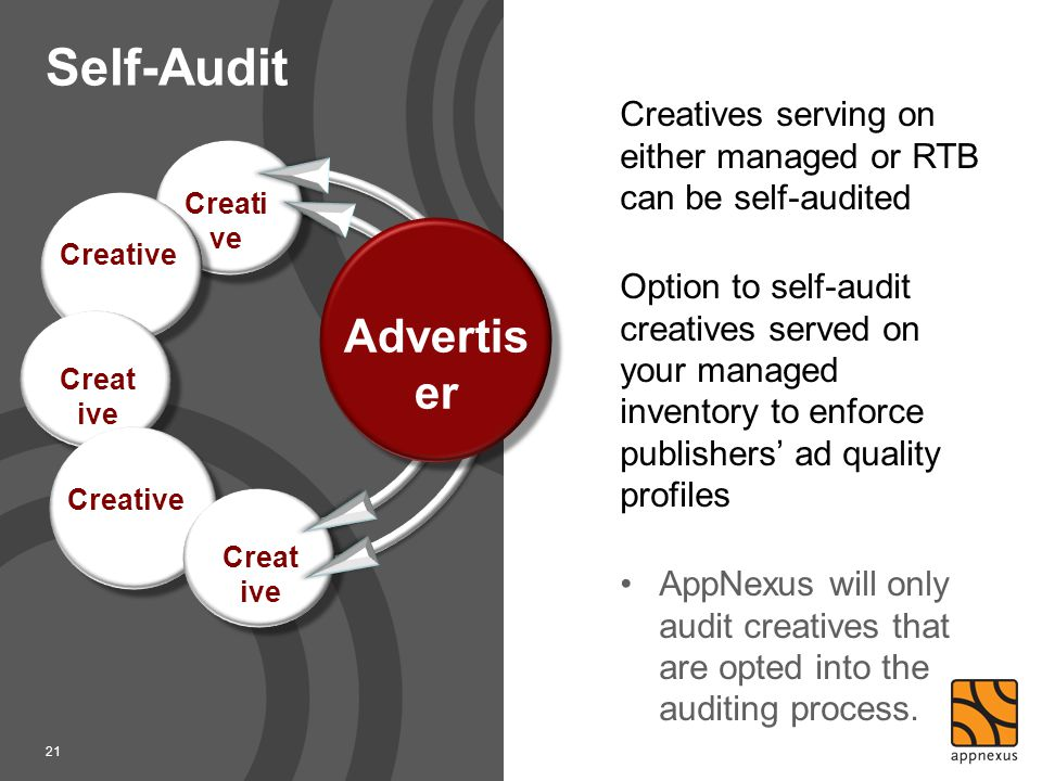 Self-Audit Advertiser