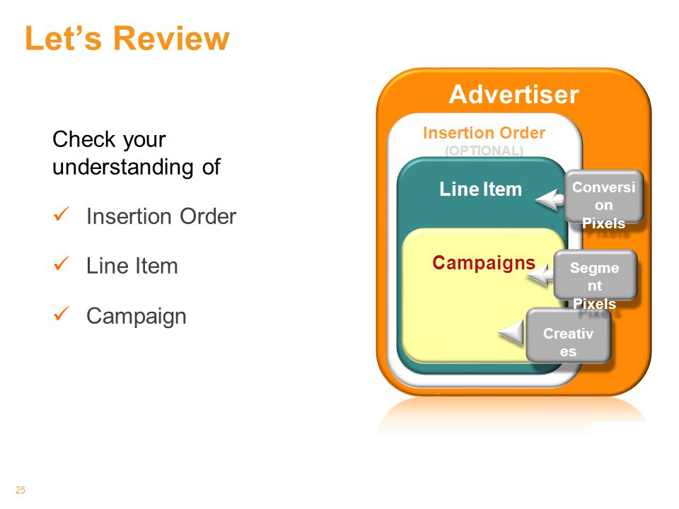 Let's Review Advertiser Check your understanding of Insertion Order