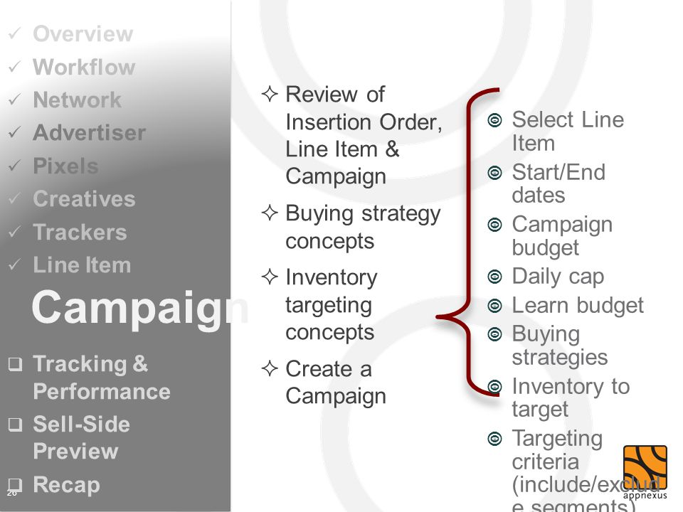 Campaign Overview Workflow Network Advertiser