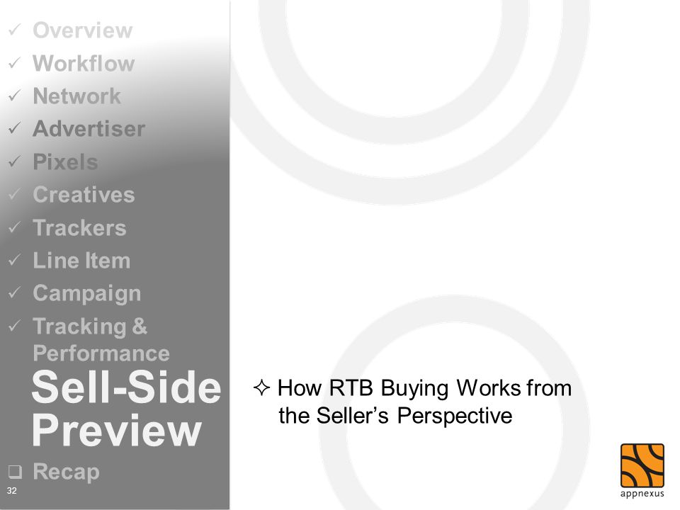 How RTB Buying Works from the Seller's Perspective