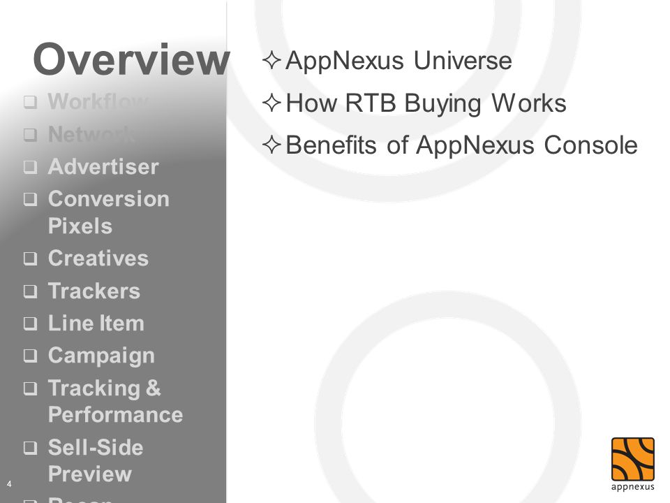 AppNexus Universe How RTB Buying Works Benefits of AppNexus Console