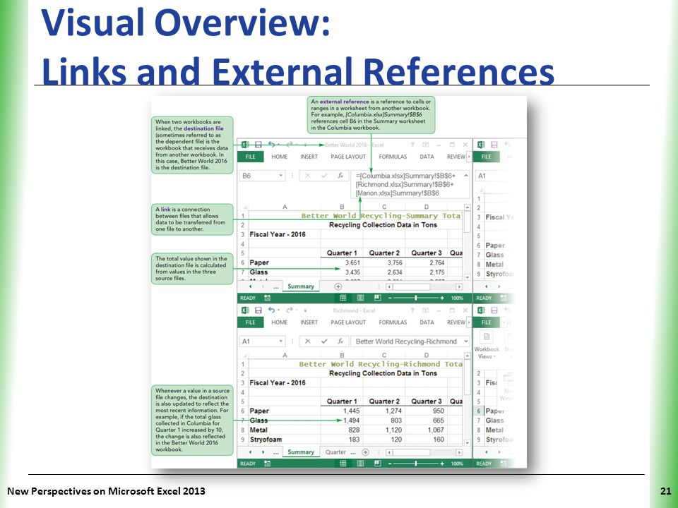 Visual Overview: Links and External References