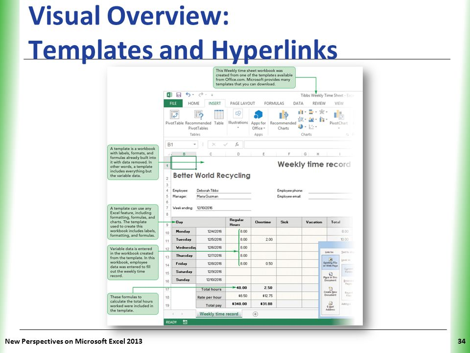 Visual Overview: Templates and Hyperlinks