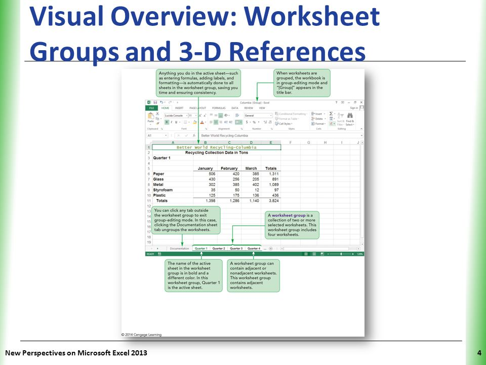 Visual Overview: Worksheet Groups and 3-D References