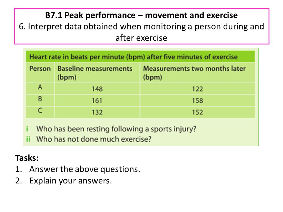 B7. 1 Peak performance – movement and exercise 6