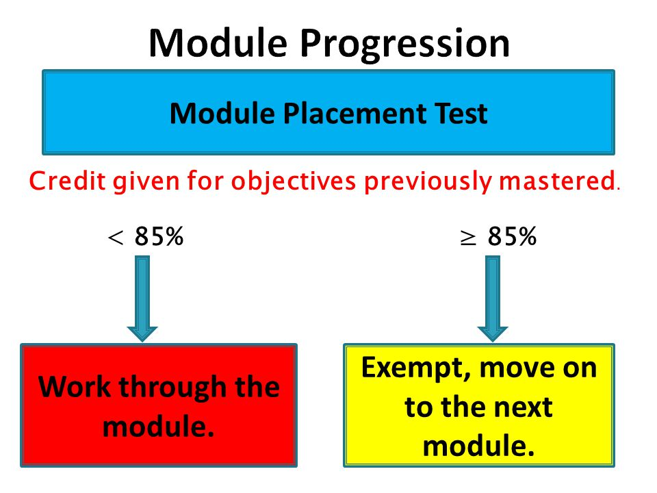 Exempt, move on to the next module.