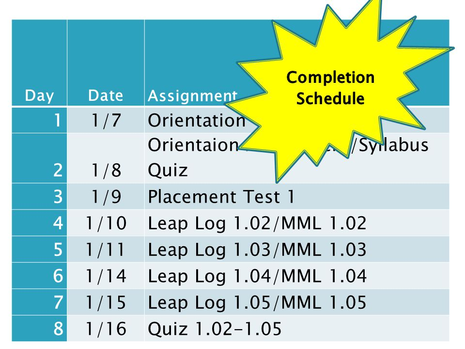 Orientaion Assignment/Syllabus Quiz