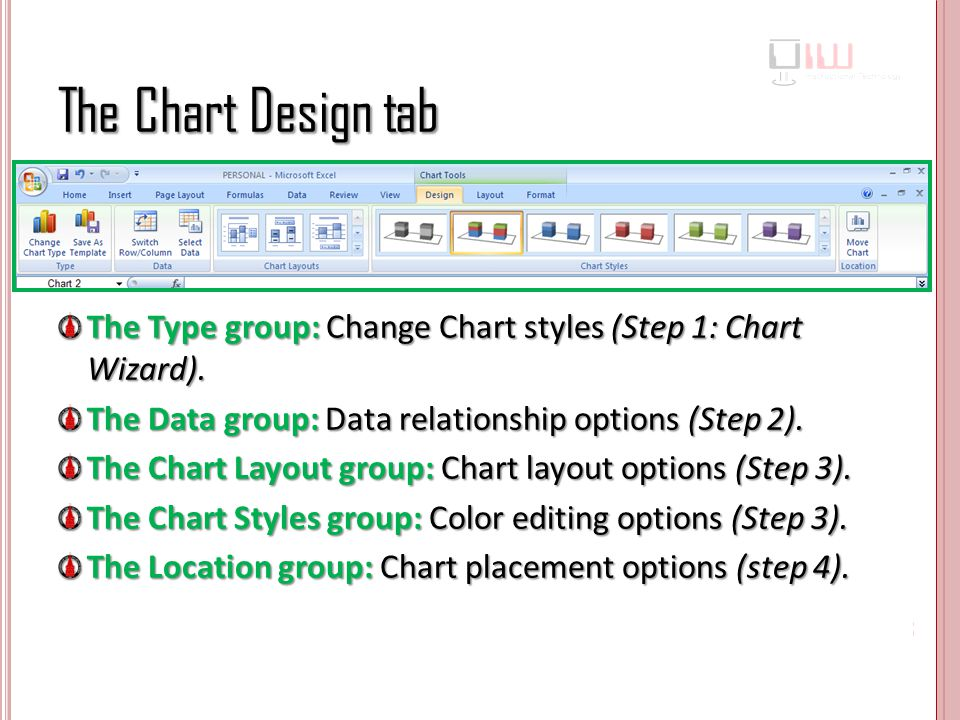 The Chart Design tab The Type group: Change Chart styles (Step 1: Chart Wizard). The Data group: Data relationship options (Step 2).