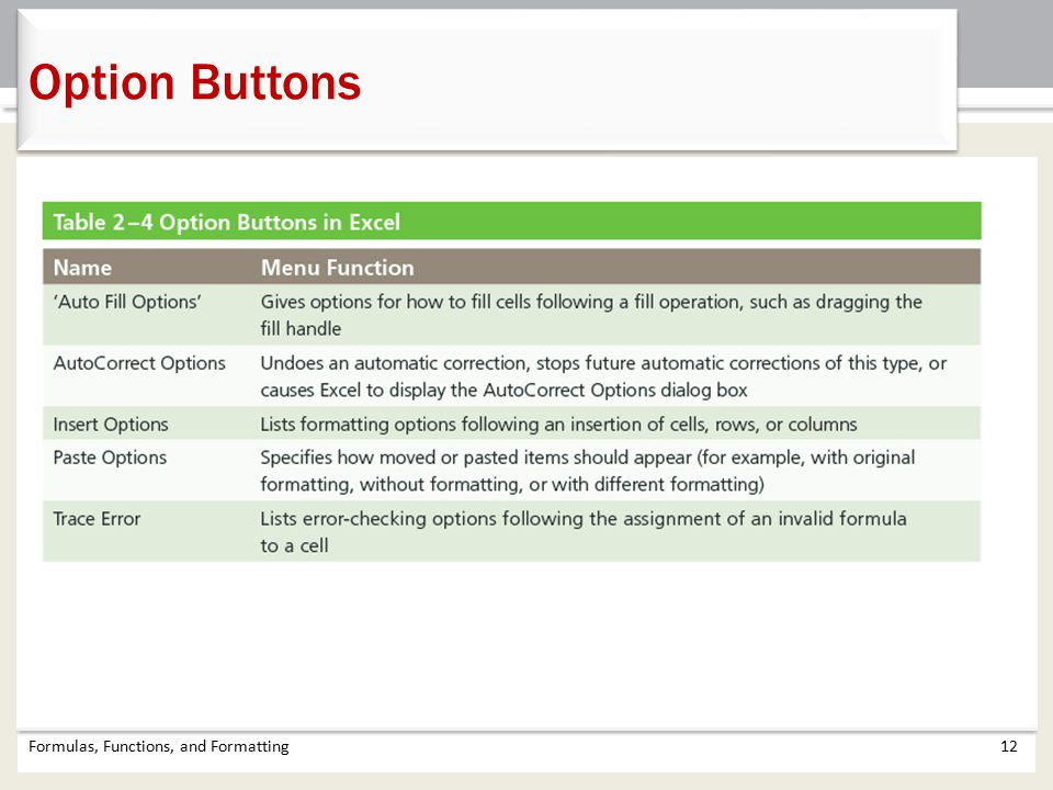 Option Buttons Formulas, Functions, and Formatting