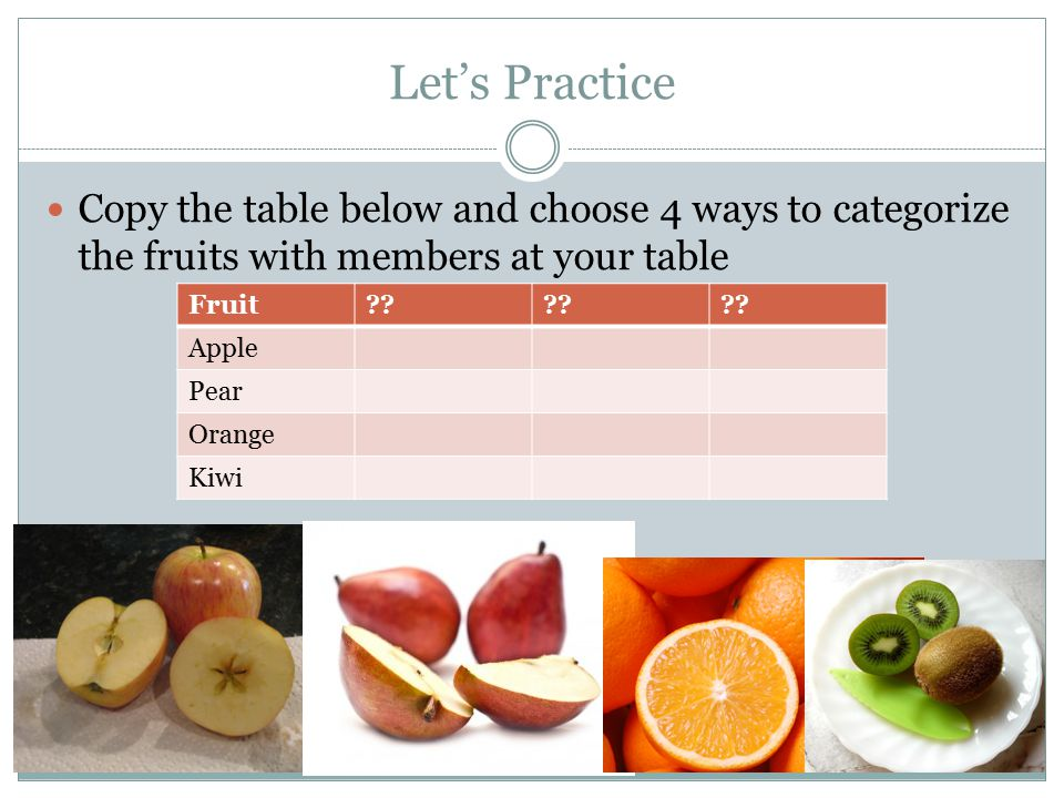 Let's Practice Copy the table below and choose 4 ways to categorize the fruits with members at your table.