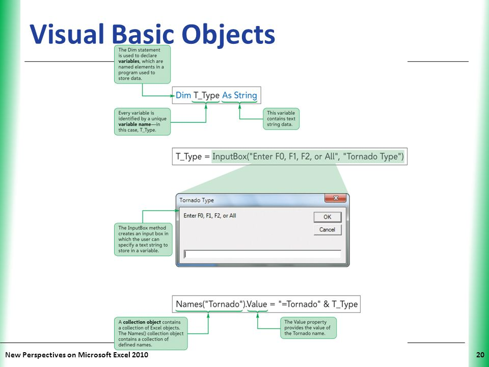 Visual Basic Objects New Perspectives on Microsoft Excel 2010