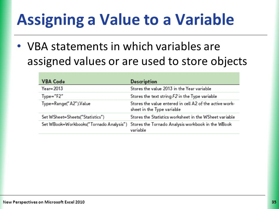 Assigning a Value to a Variable