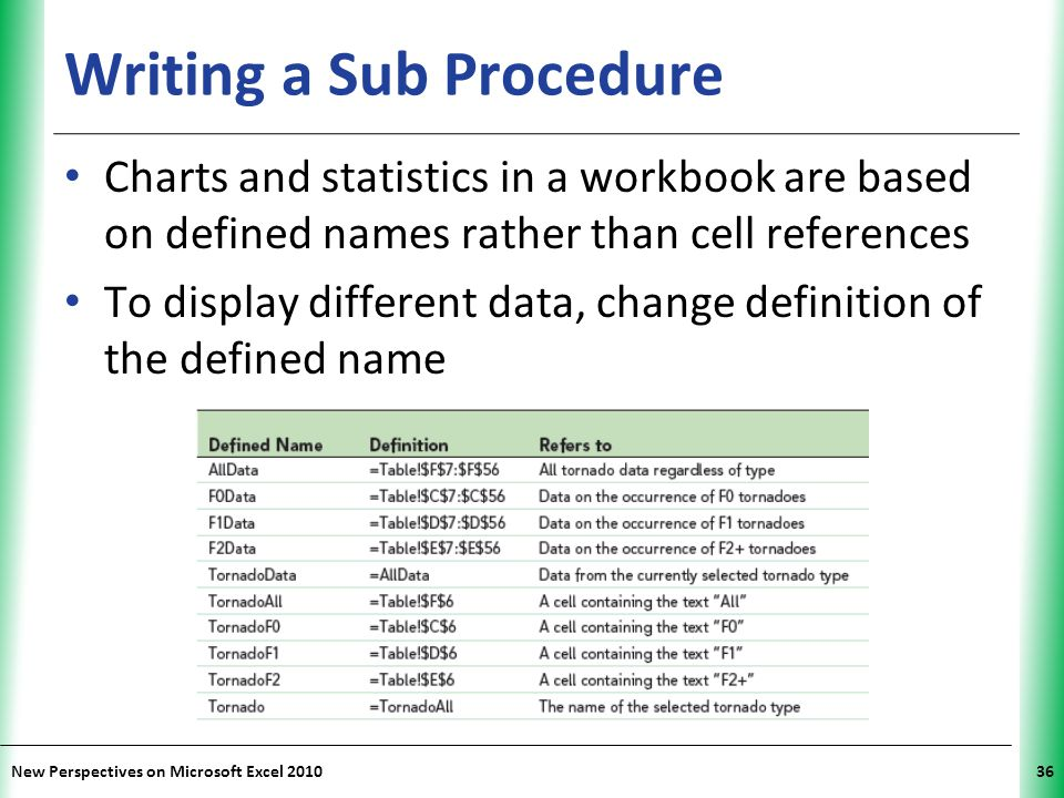 Writing a Sub Procedure