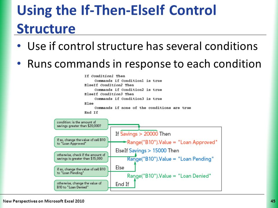 Using the If-Then-ElseIf Control Structure