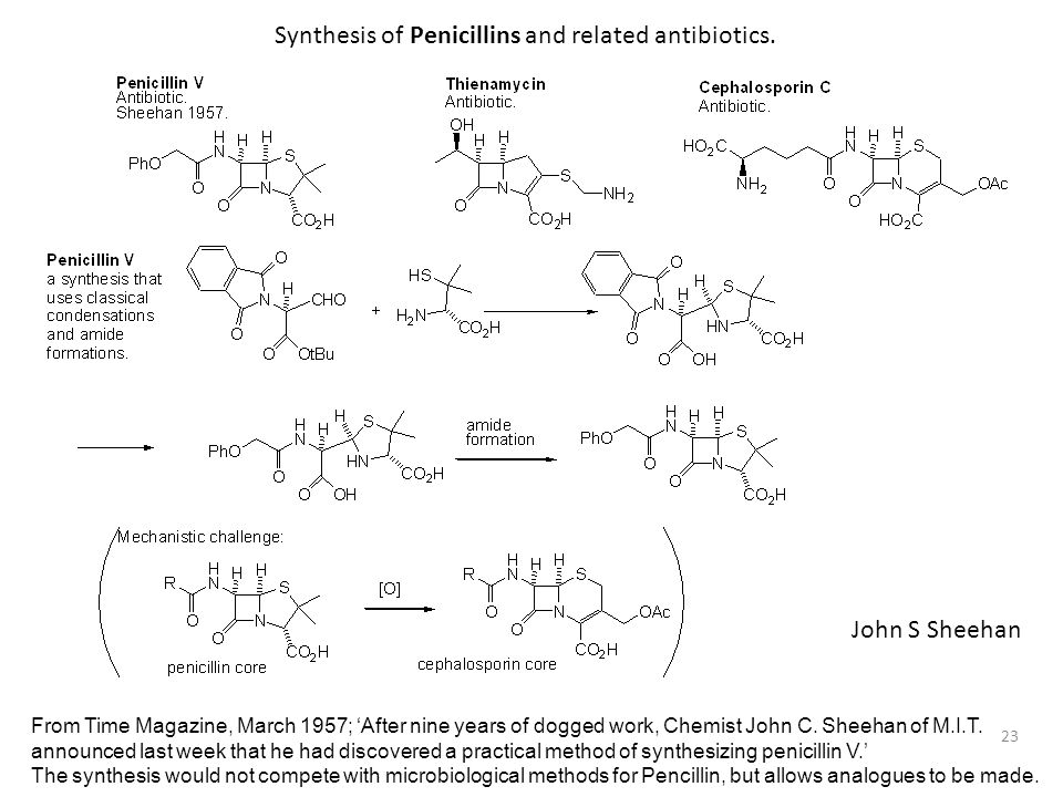 Synthesis of Penicillins and related antibiotics.