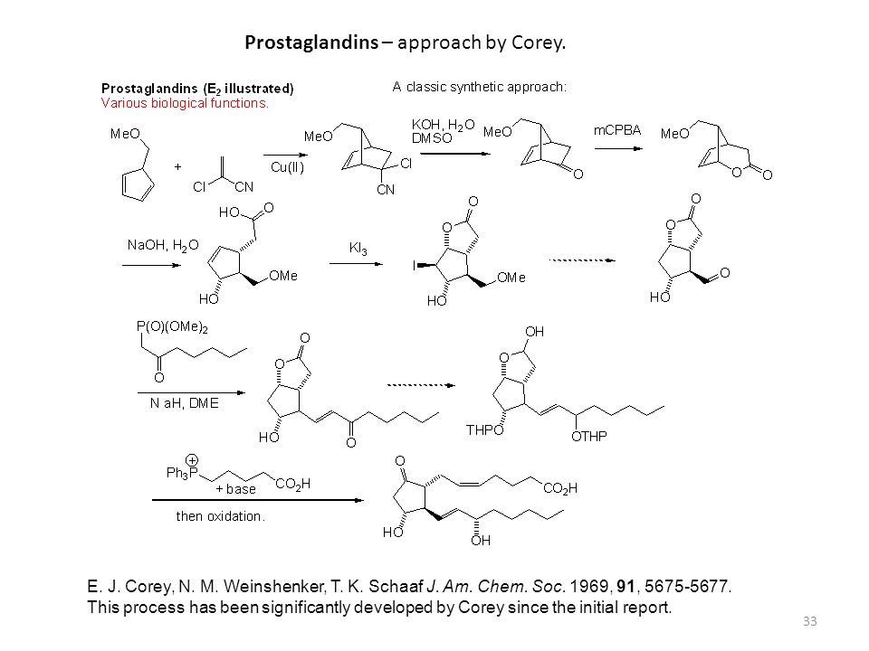 Prostaglandins – approach by Corey.