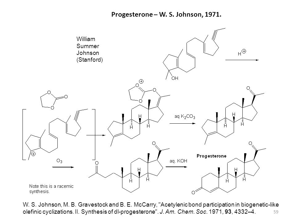 Progesterone – W. S. Johnson, 1971.