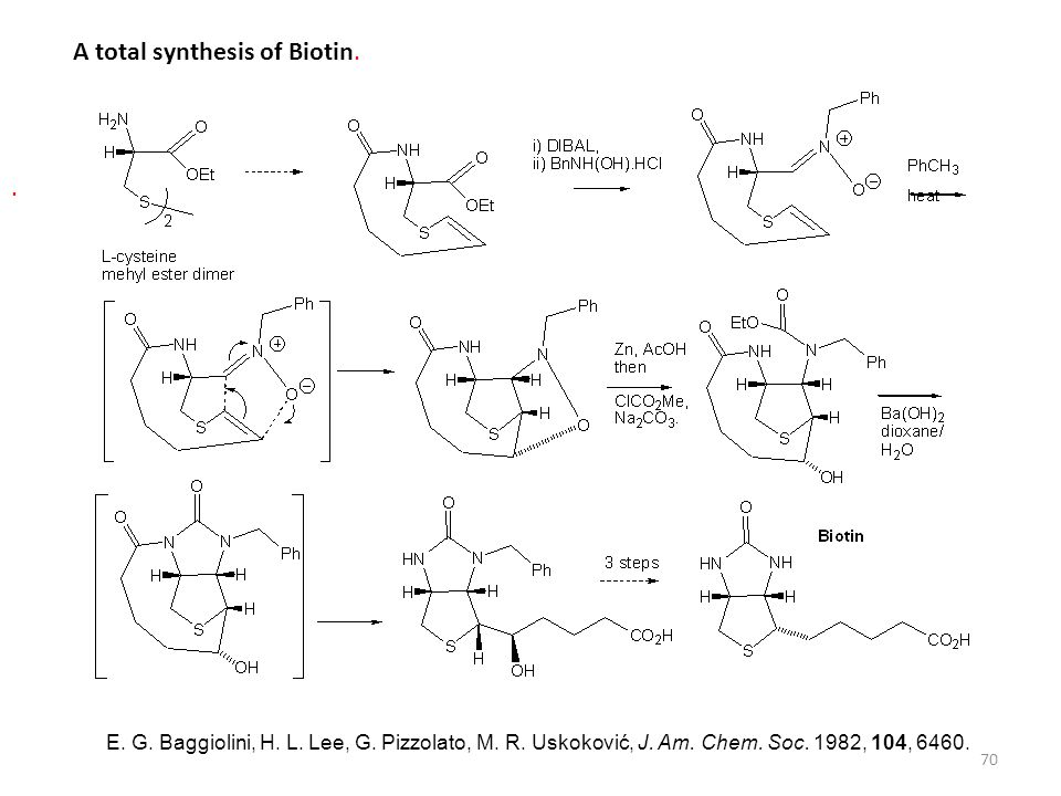 A total synthesis of Biotin.