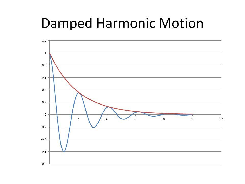 Damped Harmonic Motion