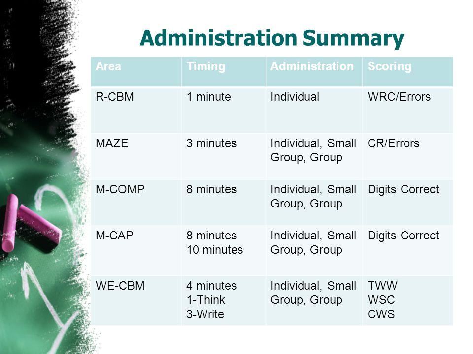 Administration Summary
