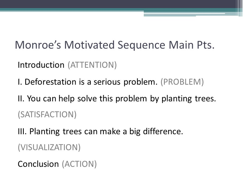 Monroe's Motivated Sequence Main Pts.