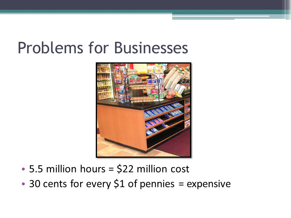 Problems for Businesses