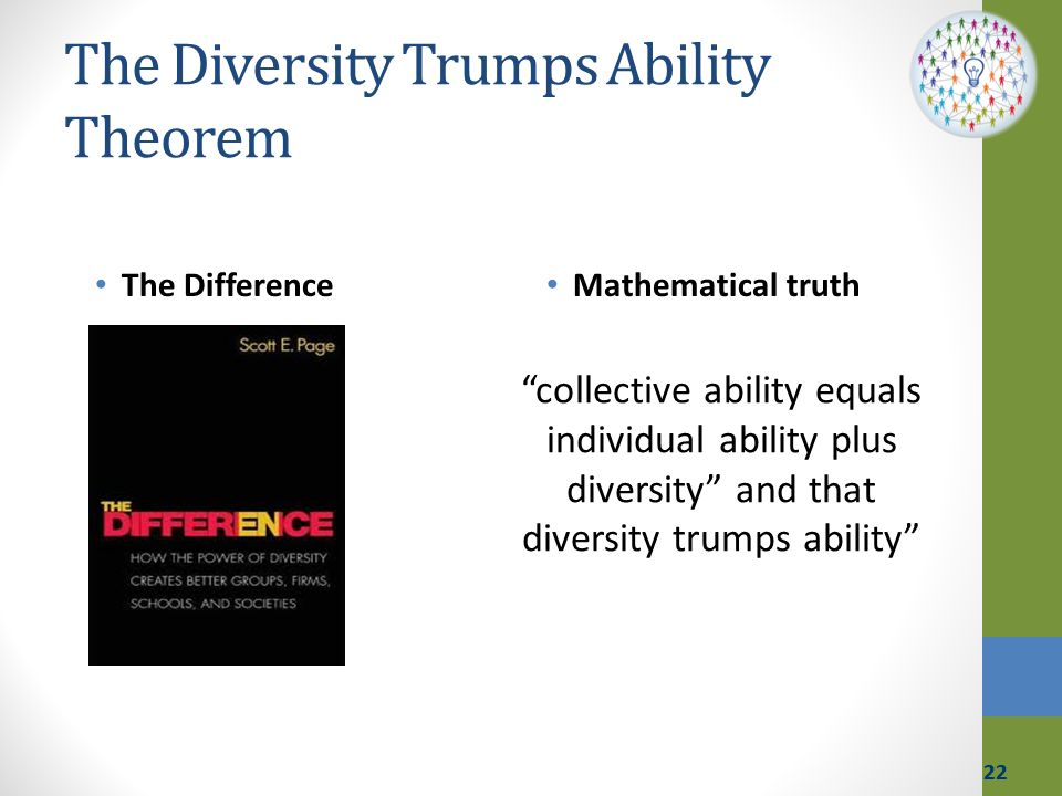 The Diversity Trumps Ability Theorem