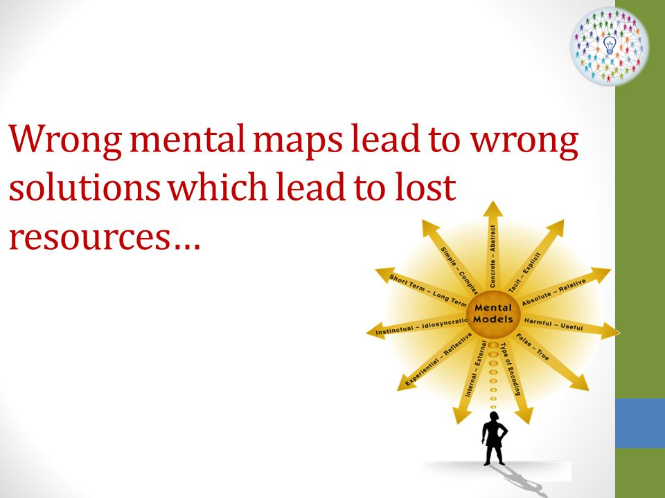 Wrong mental maps lead to wrong solutions which lead to lost resources…