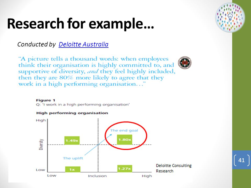 Research for example… Conducted by Deloitte Australia