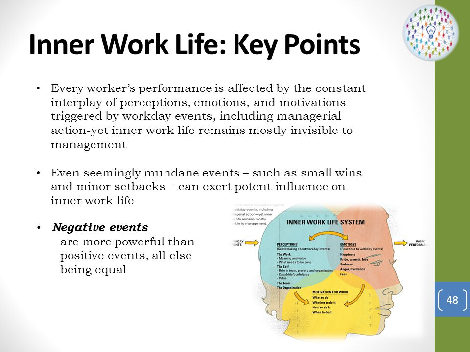 Inner Work Life: Key Points