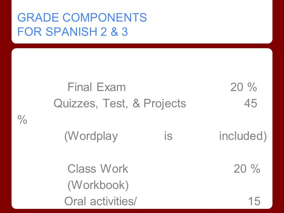 Grade Components for Spanish 4