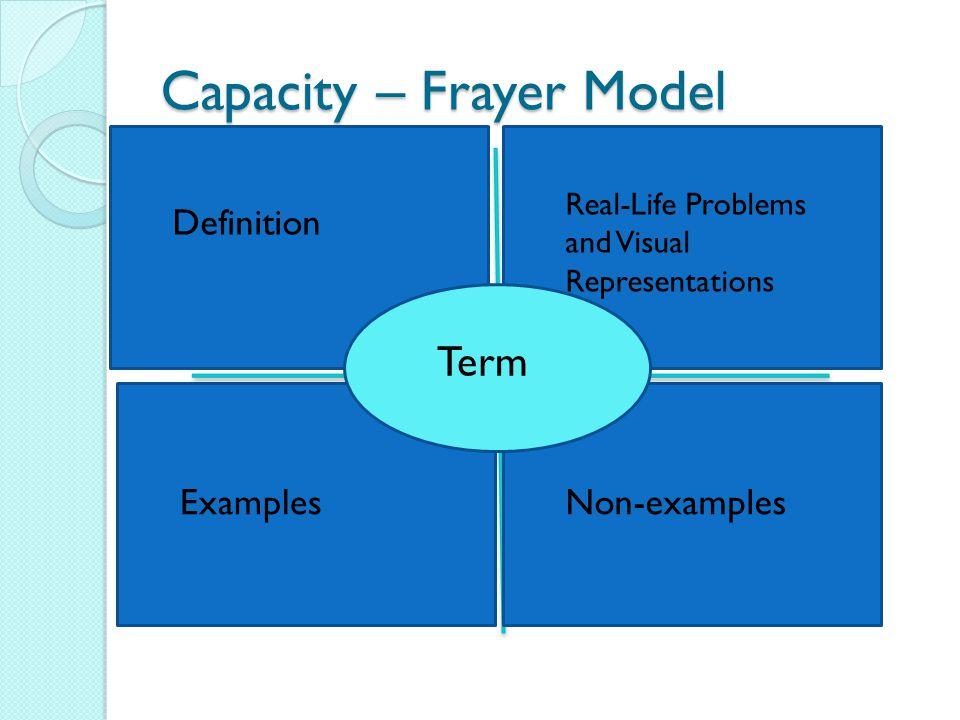 Capacity – Frayer Model