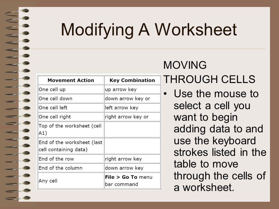 Modifying A Worksheet MOVING THROUGH CELLS