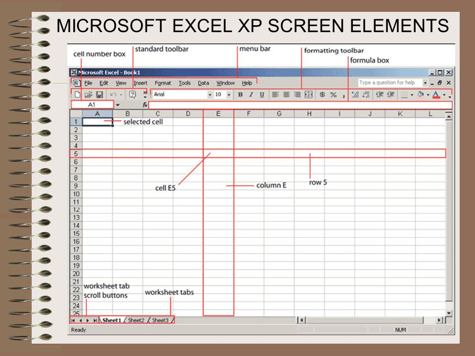 MICROSOFT EXCEL XP SCREEN ELEMENTS
