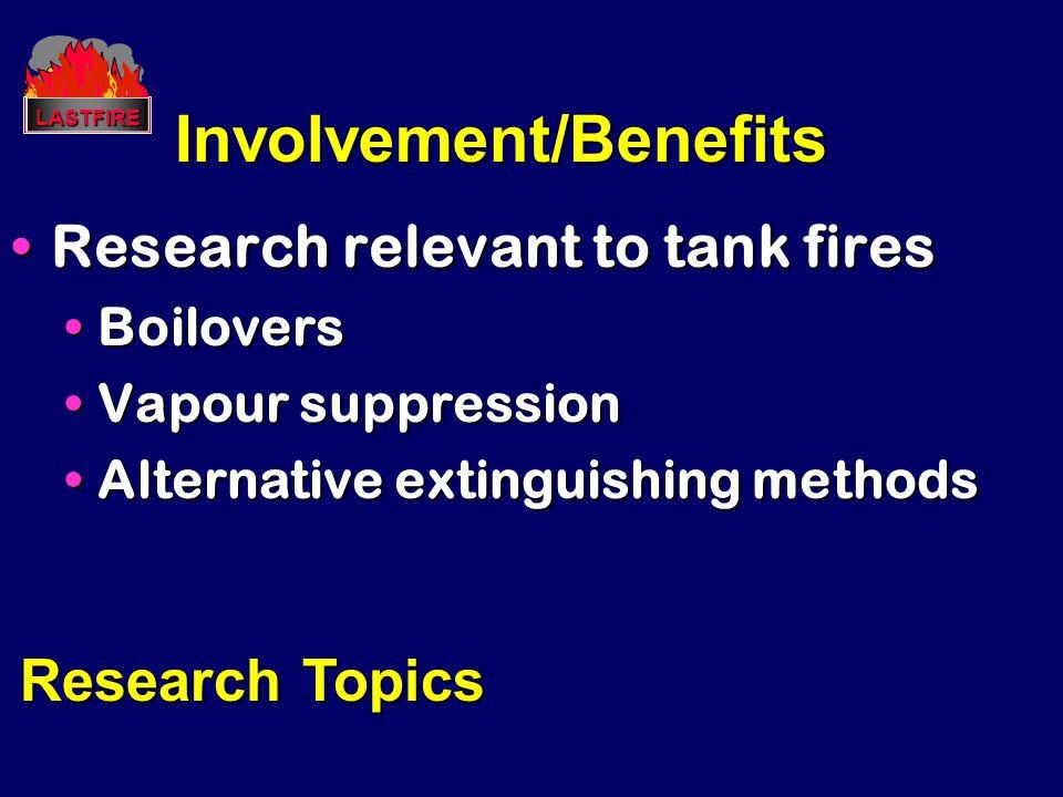 Involvement/Benefits