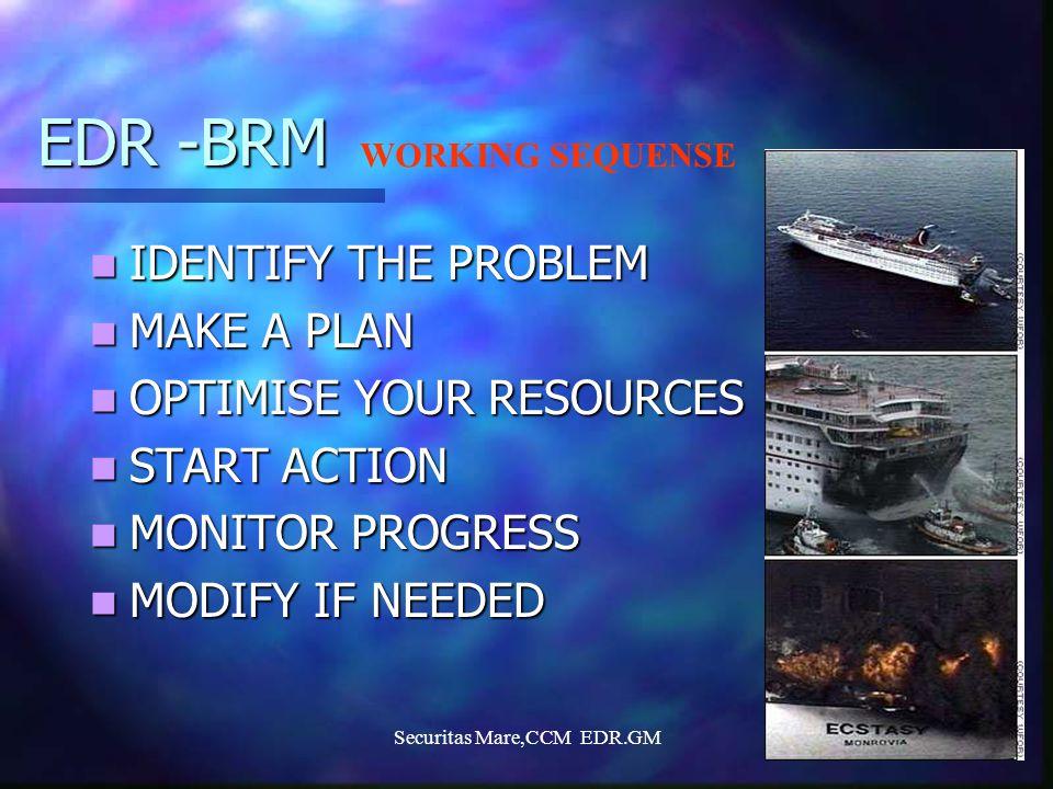 Securitas Mare,CCM EDR.GM