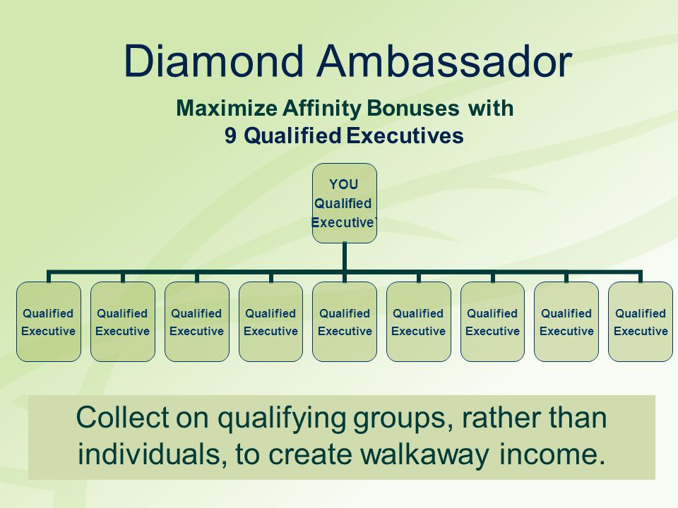 Maximize Affinity Bonuses with 9 Qualified Executives